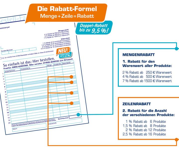 Doppelte Rabatte - Die Rabatt-Formel