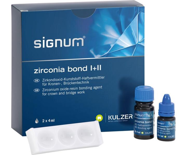 Signum zirconia bond