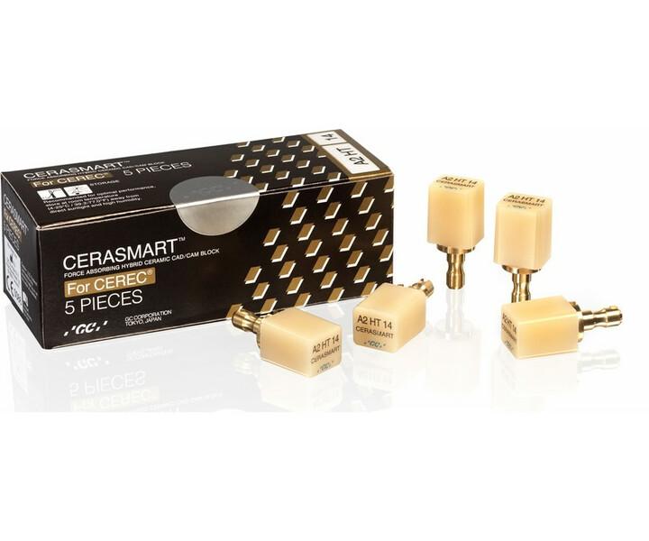 Cerasmart für Cerec